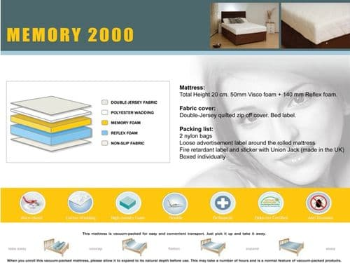 Memory 2000 Double Bed Mattress HL3